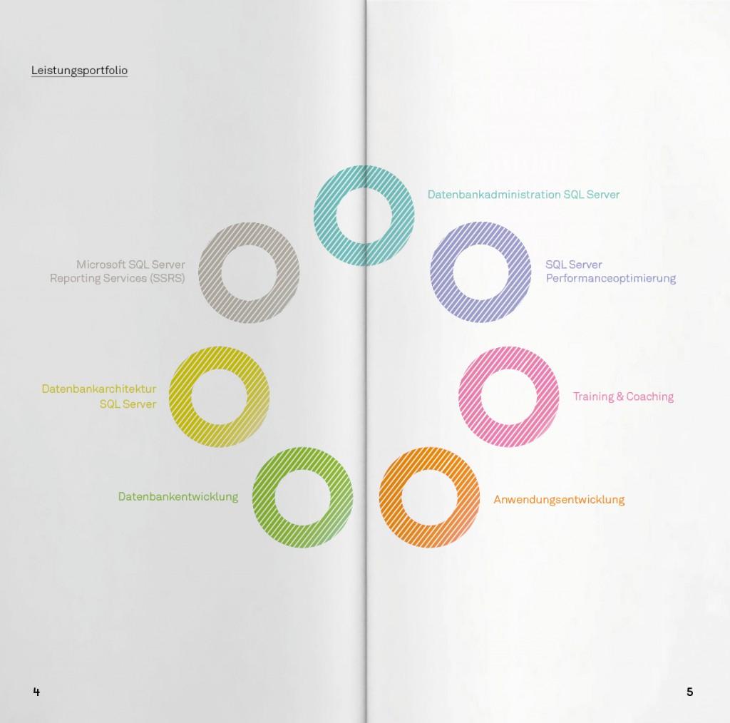 BUREAU KUEPPERS Kompetenz-Leaflet für Heringer Consulting GmbH